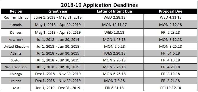 App deadlines