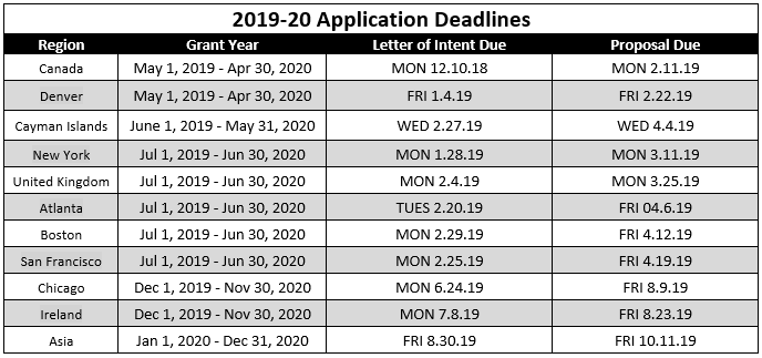 2019-20 Application Deadlines