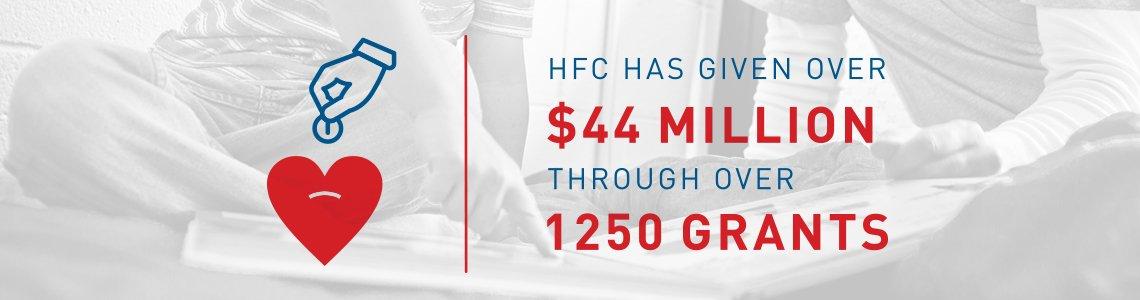 HFC Carousel - Global Stats